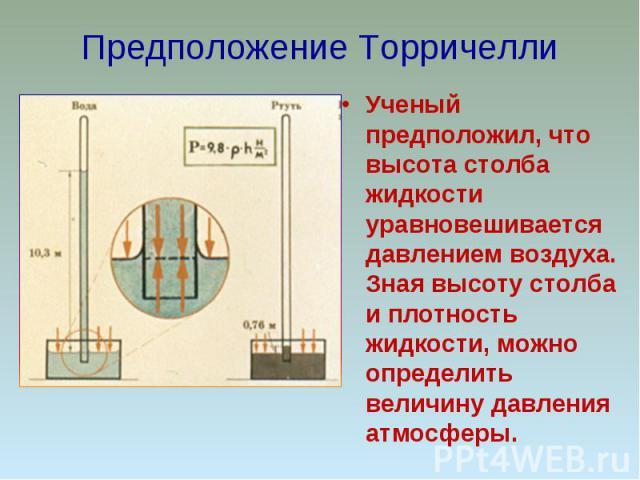Предположение Торричелли Ученый предположил, что высота столба жидкости уравновешивается давлением воздуха. Зная высоту столба и плотность жидкости, можно определить величину давления атмосферы.