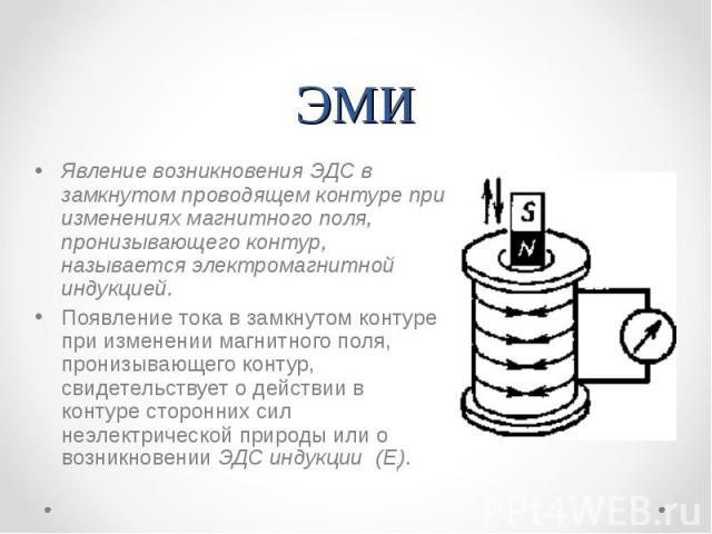 ЭМИ Явление возникновения ЭДС в замкнутом проводящем контуре при изменениях магнитного поля, пронизывающего контур, называется электромагнитной индукцией.Появление тока в замкнутом контуре при изменении магнитного поля, пронизывающего контур, свидет…