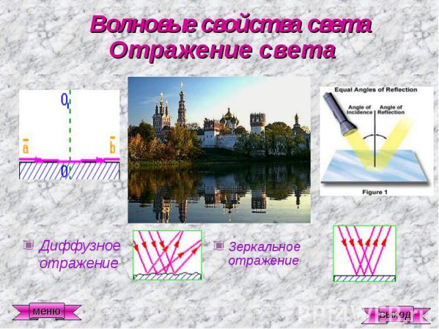Волновые свойства света Отражение света Диффузное отражение Зеркальное отражение
