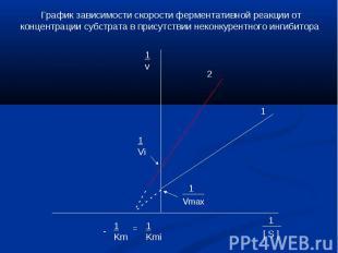 График зависимости скорости ферментативной реакции от концентрации субстрата в п