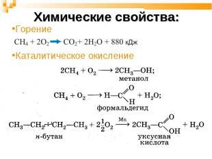Химические свойства: Каталитическое окисление Горение