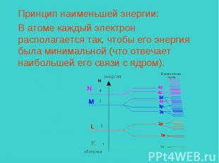 Принцип наименьшей энергии:В атоме каждый электрон располагается так, чтобы его