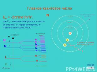 Главное квантовое числоn En = -2π2me2/n2h2,где En- энергия электрона, m- масса э