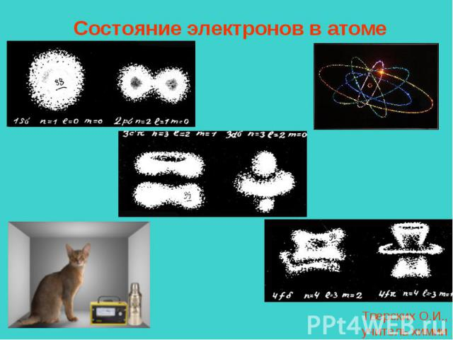 Состояние электронов в атоме Тверских О.И.,учитель химии