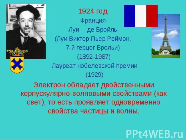 1924 год Франция Луи де Бройль (Луи Виктор Пьер Реймон, 7-й герцог Брольи) (1892-1987) Лауреат нобелевской премии (1929)Электрон обладает двойственными корпускулярно-волновыми свойствами (как свет), то есть проявляет одновременно свойства частицы и волны.