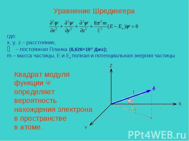 Уравнение Шредингера где: x, y, z – расстояние, – постоянная Планка (6,626×10-34 Дж.с); m – масса частицы, E и Eп полная и потенциальная энергия частицыКвадрат модуляфункции Ψопределяет вероятность нахождения электрона в пространстве в атоме.