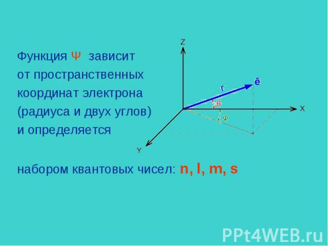 Функция Ψ зависит от пространственныхкоординат электрона(радиуса и двух углов)и определяется набором квантовых чисел: n, l, m, s