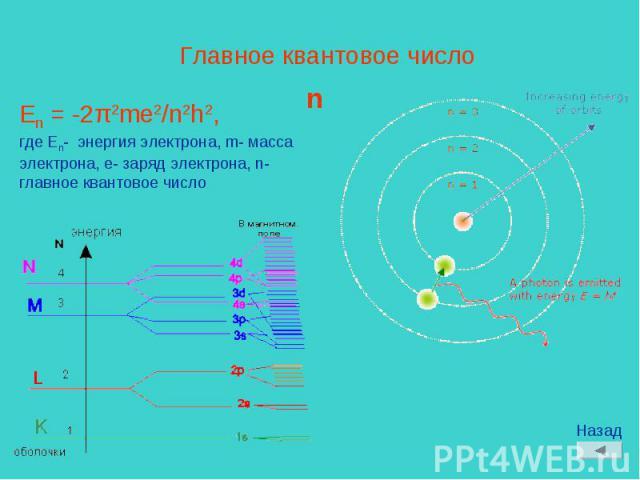 Главное квантовое числоn En = -2π2me2/n2h2,где En- энергия электрона, m- масса электрона, e- заряд электрона, n- главное квантовое число