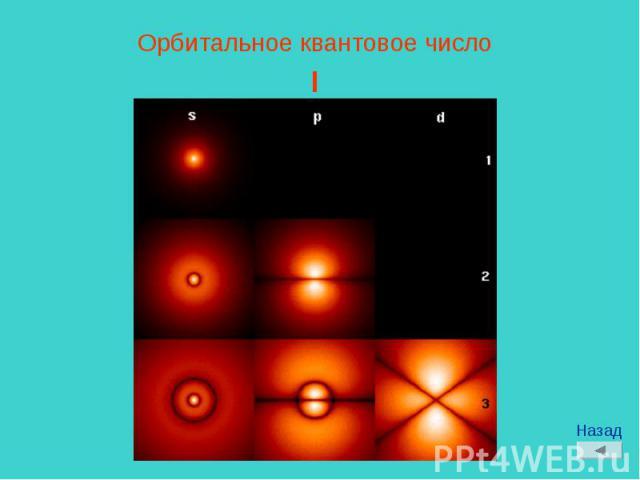 Орбитальное квантовое числоl