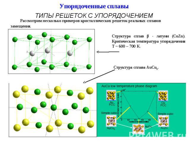 Упорядоченные сплавы ТИПЫ РЕШЕТОК С УПОРЯДОЧЕНИЕМ Рассмотрим несколько примеров кристаллических решеток реальных сплавов замещения. Структура сплав β - латуни (CuZn). Критическая температура упорядочения Т ~ 600 – 700 К.