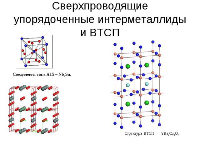 Сверхпроводящие упорядоченные интерметаллиды и ВТСП Соединения типа А15 – Nb3Sn. Структура ВТСП YBa2Cu3O7