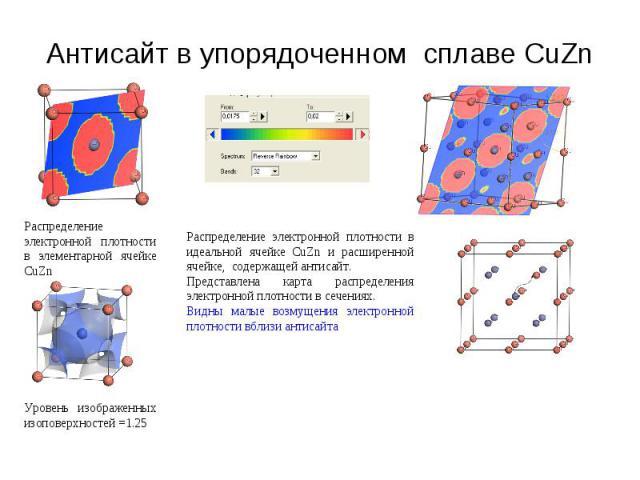 Антисайт в упорядоченном сплаве CuZn Распределение электронной плотности в элементарной ячейке CuZn Уровень изображенных изоповерхностей =1.25 Распределение электронной плотности в идеальной ячейке CuZn и расширенной ячейке, содержащей антисайт.Пред…