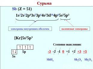 Сурьма 1s22s22p63s23p64s23d104p65s25p3 электроны внутренних оболочек валентные э
