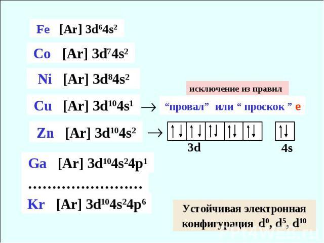"""исключение из правил """"провал"""" или """" проскок """" е Устойчивая электронная конфигурация d0, d5, d10"""