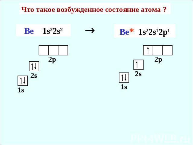 Что такое возбужденное состояние атома ? Ве 1s22s2 Be* 1s22s12p1