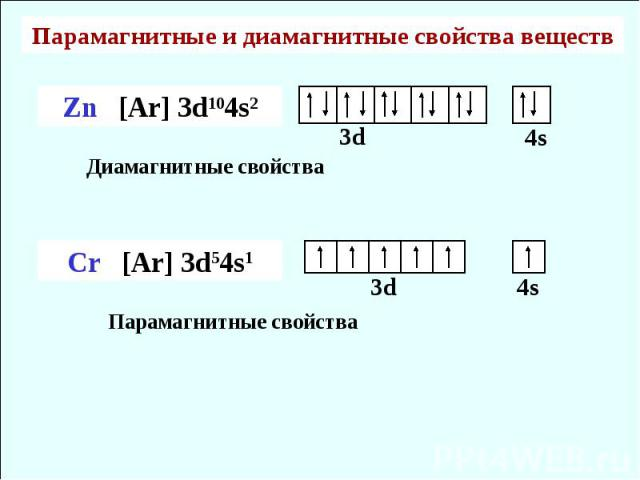 Парамагнитные и диамагнитные свойства веществ Диамагнитные свойства Парамагнитные свойства