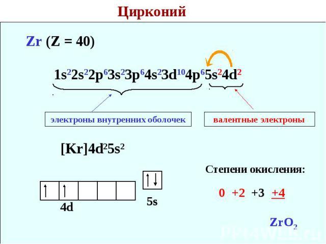 Цирконий Zr (Z = 40) 1s22s22p63s23p64s23d104p65s24d2 электроны внутренних оболочек валентные электроны
