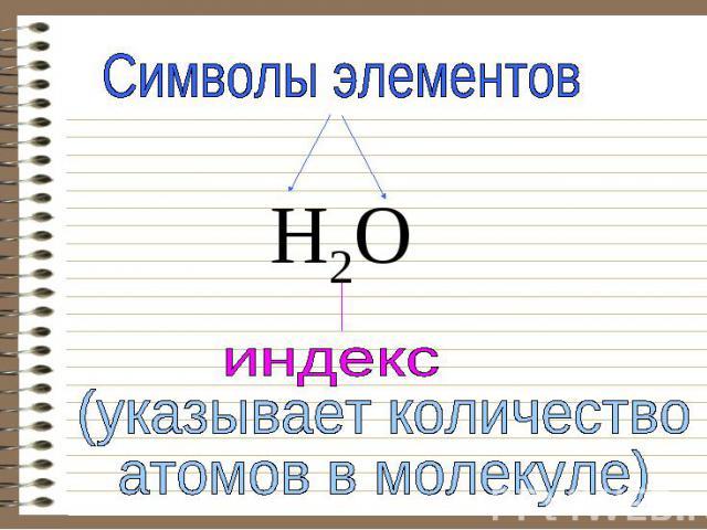 Символы элементов H2O индекс (указывает количествоатомов в молекуле)