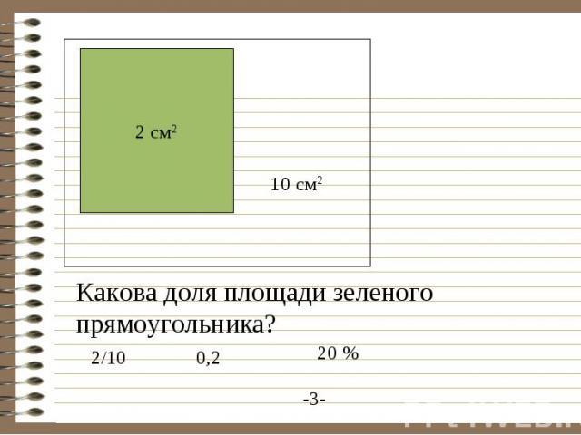 Какова доля площади зеленого прямоугольника?
