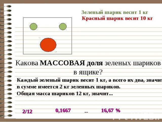 Красный шарик весит 10 кг Зеленый шарик весит 1 кг Какова МАССОВАЯ доля зеленых шариков в ящике? Каждый зеленый шарик весит 1 кг, а всего их два, значитв сумме имеется 2 кг зеленных шариков.Общая масса шариков 12 кг, значит...
