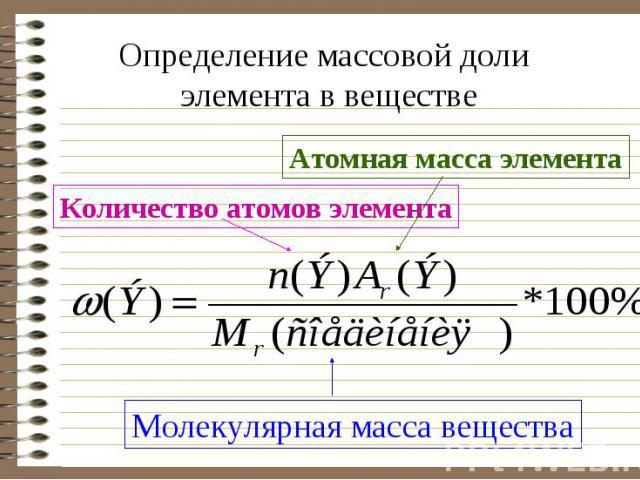 Определение массовой доли элемента в веществе Атомная масса элемента Количество атомов элемента Молекулярная масса вещества