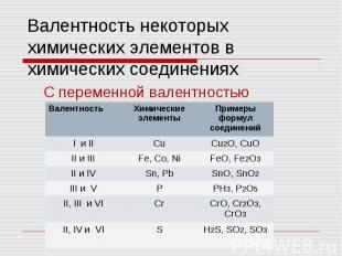 Валентность некоторых химических элементов в химических соединениях C переменной