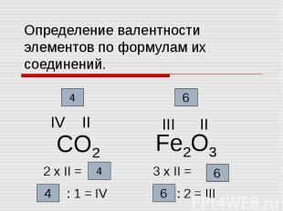 Определение валентности элементов по формулам их соединений.