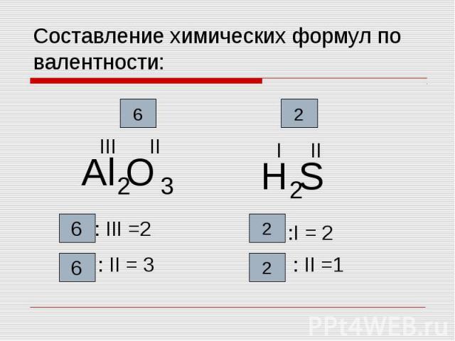 Cоставление химических формул по валентности: