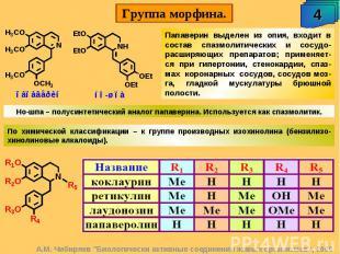 Группа морфина. Папаверин выделен из опия, входит в состав спазмолитических и со