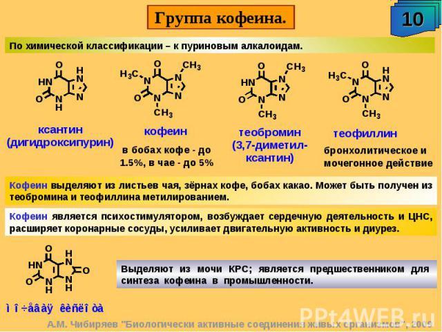 По химической классификации – к пуриновым алкалоидам. Кофеин выделяют из листьев чая, зёрнах кофе, бобах какао. Может быть получен из теобромина и теофиллина метилированием. Кофеин является психостимулятором, возбуждает сердечную деятельность и ЦНС,…