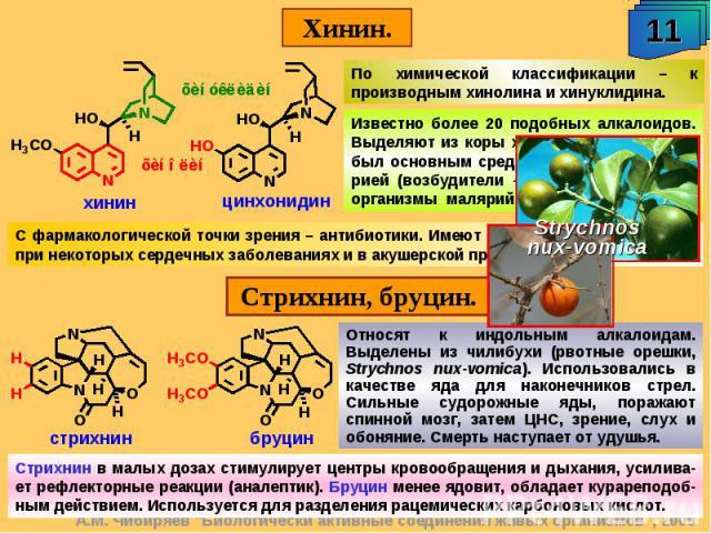 По химической классификации – к производным хинолина и хинуклидина. Известно более 20 подобных алкалоидов. Выделяют из коры хинного дерева. Хинин был основным средством борьбы с маля-рией (возбудители – простейшие микро-организмы малярийные плазмоди…
