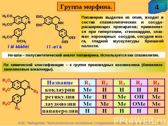 Группа морфина. Папаверин выделен из опия, входит в состав спазмолитических и сосудо-расширяющих препаратов; применяет-ся при гипертонии, стенокардии, спаз-мах коронарных сосудов, сосудов моз-га, гладкой мускулатуры брюшной полости. Но-шпа – полусин…