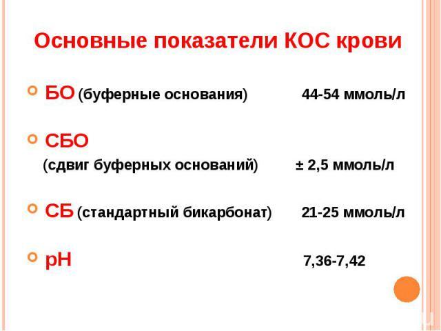 Основные показатели КОС крови БО (буферные основания) 44-54 ммоль/л СБО (сдвиг буферных оснований) ± 2,5 ммоль/л СБ (стандартный бикарбонат) 21-25 ммоль/л рН 7,36-7,42