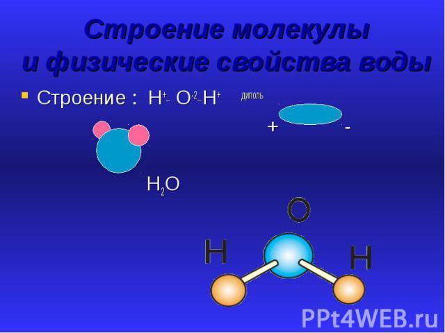 Строение молекулы и физические свойства воды Строение : Н+_ О-2_ Н+ диполь + - Н2О