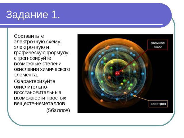 Задание 1. Составитьте электронную схему, электронную и графическую формулу, спрогнозируйте возможные степени окисления химического элемента.Охарактеризуйте окислительно-восстановительные возможности простых веществ-неметаллов. (5баллов)
