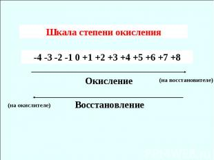 Шкала степени окисления -4 -3 -2 -1 0 +1 +2 +3 +4 +5 +6 +7 +8 Окисление Восстано