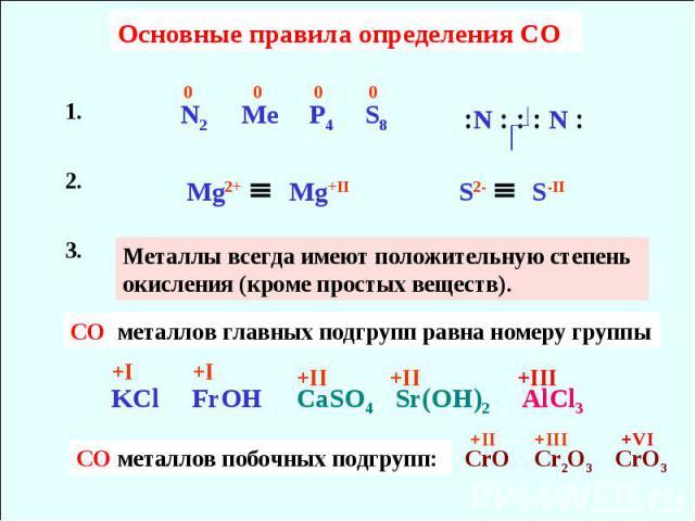 Основные правила определения CO Металлы всегда имеют положительную степень окисления (кроме простых веществ). СO металлов главных подгрупп равна номеру группы СО металлов побочных подгрупп: