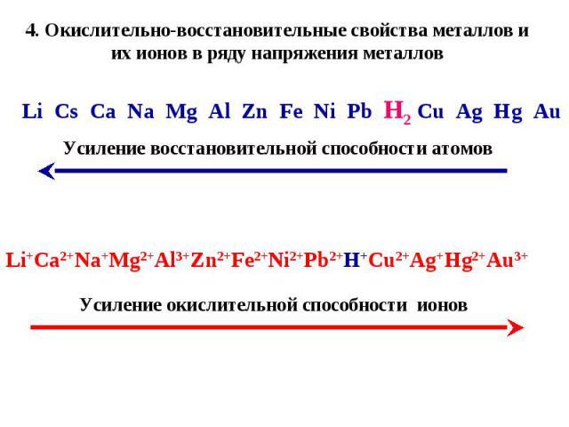 4. Окислительно-восстановительные свойства металлов и их ионов в ряду напряжения металлов Li Cs Ca Na Mg Al Zn Fe Ni Pb H2 Cu Ag Hg Au Усиление восстановительной способности атомов Li+Ca2+Na+Mg2+Al3+Zn2+Fe2+Ni2+Pb2+H+Cu2+Ag+Hg2+Au3+ Усиление окислит…