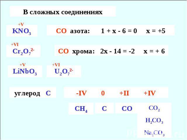 В сложных соединениях KNO3 CO азота: 1 + х - 6 = 0 х = +5 CO хрома: 2х - 14 = -2 х = + 6 LiNbO3 U2O72- углерод С -IV 0 +II +IV CO2H2CO3Na2CO3