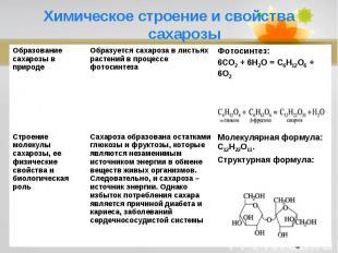 Химическое строение и свойства сахарозы
