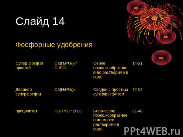 Слайд 14