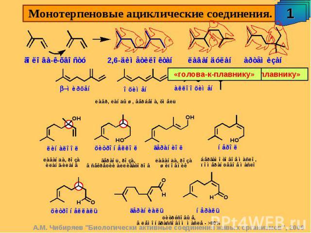 Монотерпеновые ациклические соединения.