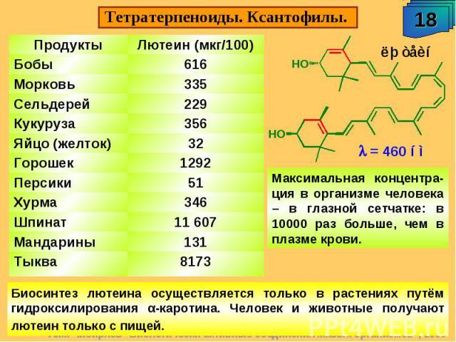 Тетратерпеноиды. Ксантофилы. Максимальная концентра-ция в организме человека – в глазной сетчатке: в 10000 раз больше, чем в плазме крови. Биосинтез лютеина осуществляется только в растениях путём гидроксилирования α-каротина. Человек и животные пол…