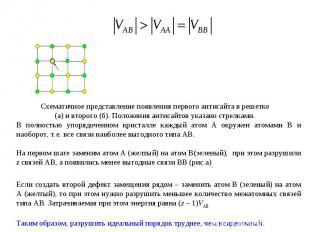 В полностью упорядоченном кристалле каждый атом А окружен атомами В и наоборот,