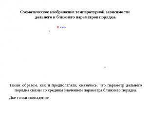 Схематическое изображение температурной зависимости дальнего и ближнего параметр