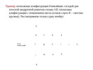 Пример: возможные конфигурации ближайших соседей для плоской квадратной решетки