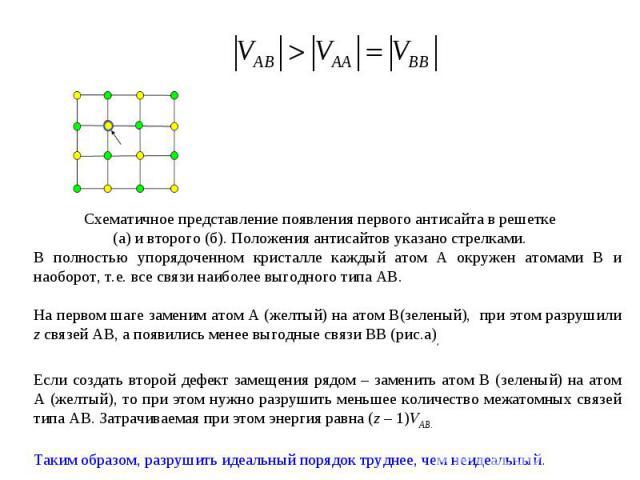 В полностью упорядоченном кристалле каждый атом А окружен атомами В и наоборот, т.е. все связи наиболее выгодного типа АВ. На первом шаге заменим атом А (желтый) на атом В(зеленый), при этом разрушили z связей АВ, а появились менее выгодные связи ВВ…