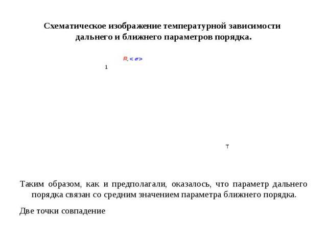 Схематическое изображение температурной зависимости дальнего и ближнего параметров порядка.Таким образом, как и предполагали, оказалось, что параметр дальнего порядка связан со средним значением параметра ближнего порядка.Две точки совпадение