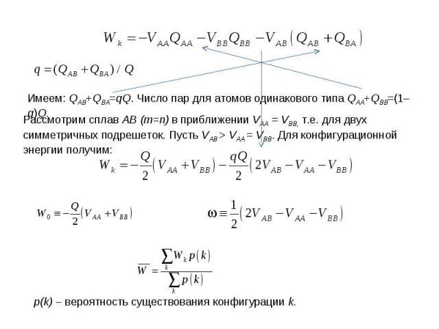 Имеем: QAB+QBA=qQ. Число пар для атомов одинакового типа QAA+QBB=(1–q)Q. Рассмотрим сплав AB (m=n) в приближении VAA = VBB, т.е. для двух симметричных подрешеток. Пусть VAB > VAA = VBB. Для конфигурационной энергии получим: p(k) – вероятность сущест…