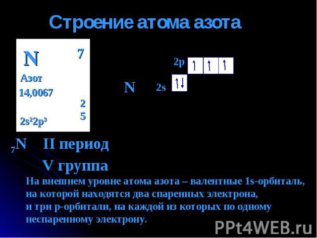 Строение атома азота 7N II период V группа На внешнем уровне атома азота – валентные 1s-орбиталь,на которой находятся два спаренных электрона, и три p-орбитали, на каждой из которых по одному неспаренному электрону.